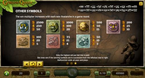 Spilleautomater med minimum eller små innsatser